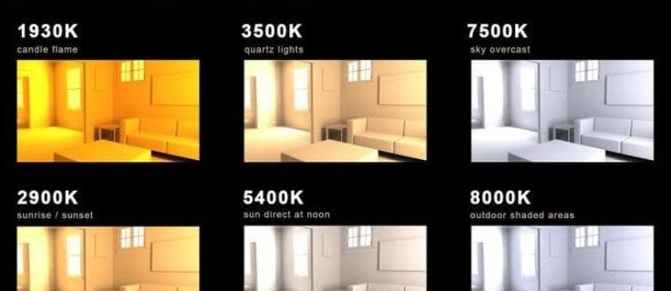 Светлината в нашият дом